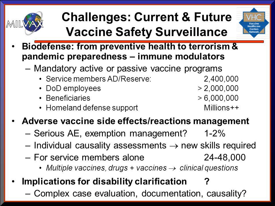 Challenges: Current & Future Vaccine Safety Surveillance