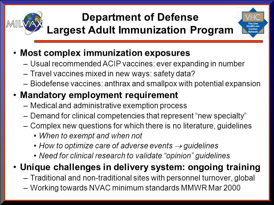 Department of Defense Largest Adult Immunization Program