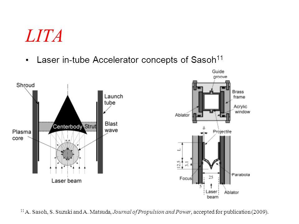 LITA Laser in-tube Accelerator concepts of Sasoh11