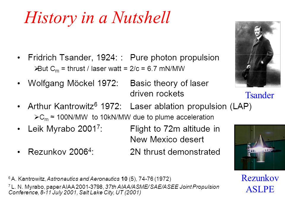 History in a Nutshell Tsander Rezunkov ASLPE