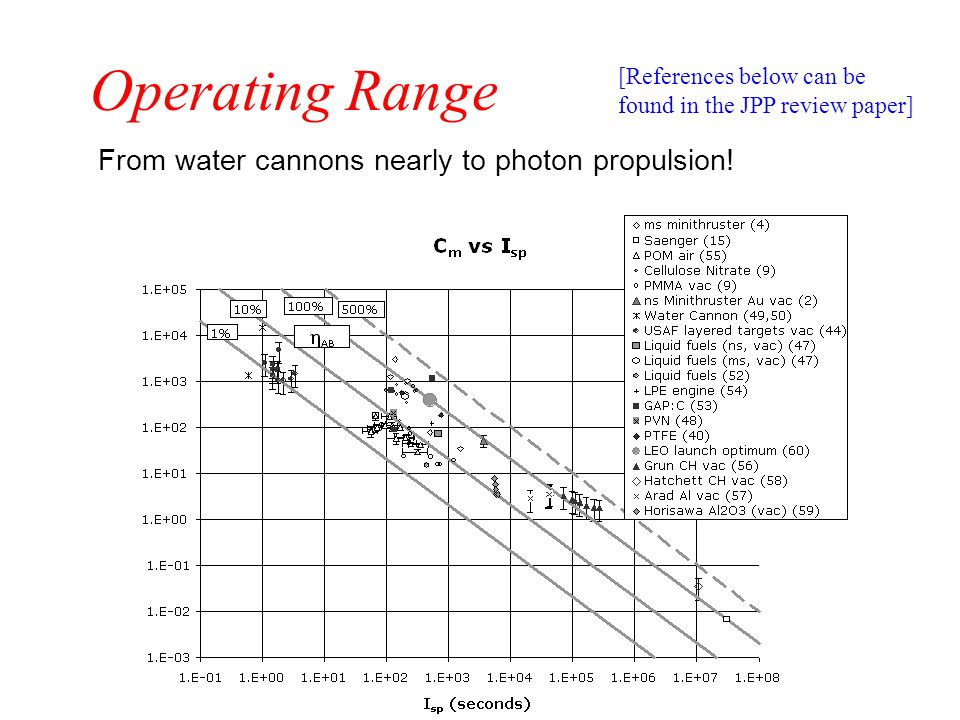 Operating Range From water cannons nearly to photon propulsion!