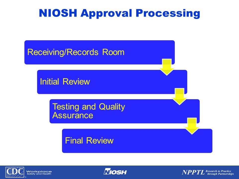 NIOSH Approval Processing