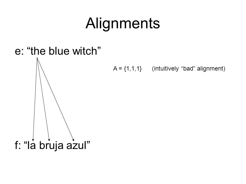 Alignments e: the blue witch f: la bruja azul