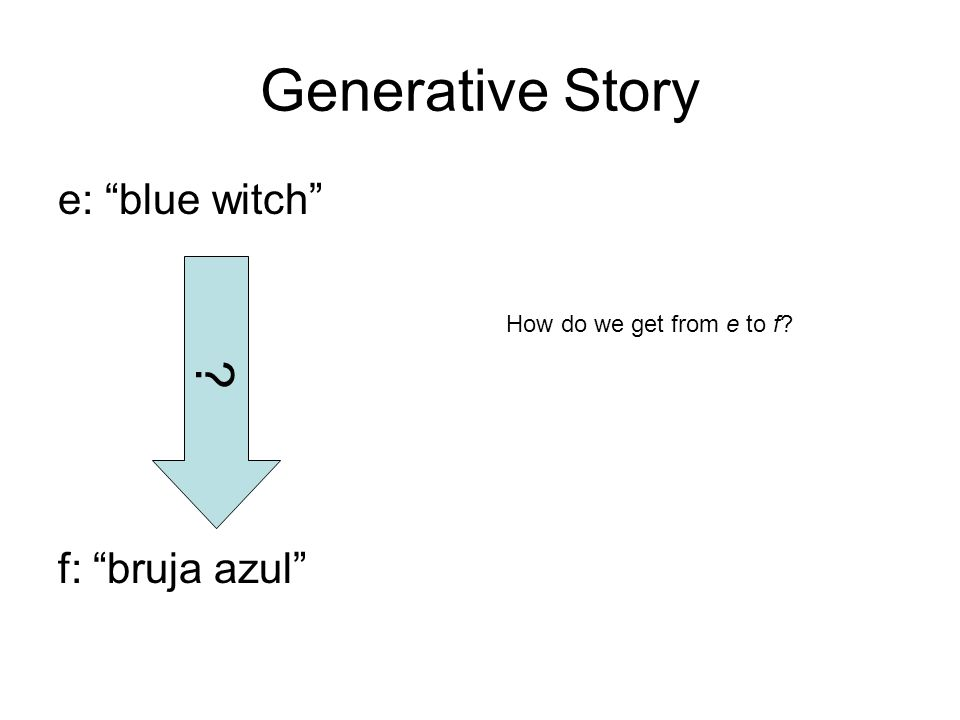 Generative Story e: blue witch f: bruja azul