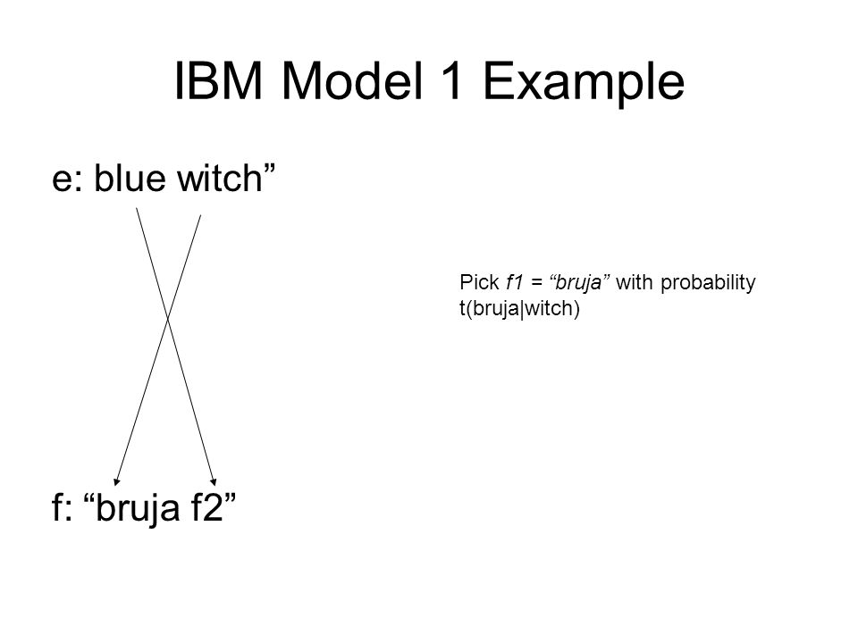 IBM Model 1 Example e: blue witch f: bruja f2