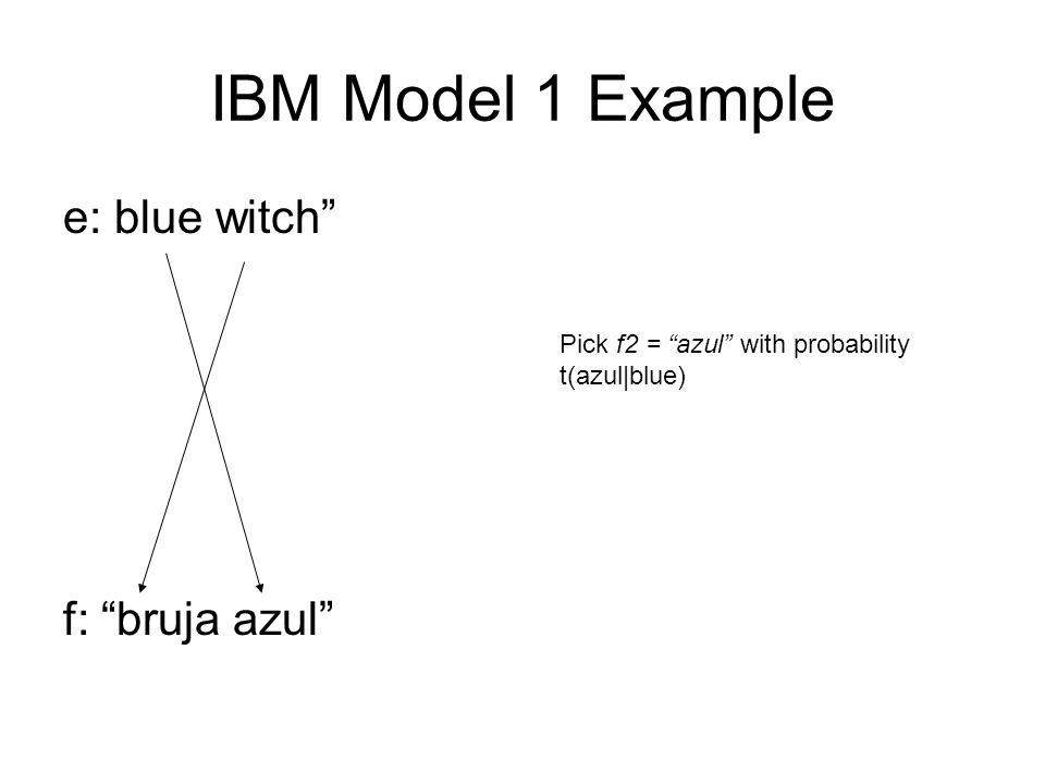 IBM Model 1 Example e: blue witch f: bruja azul