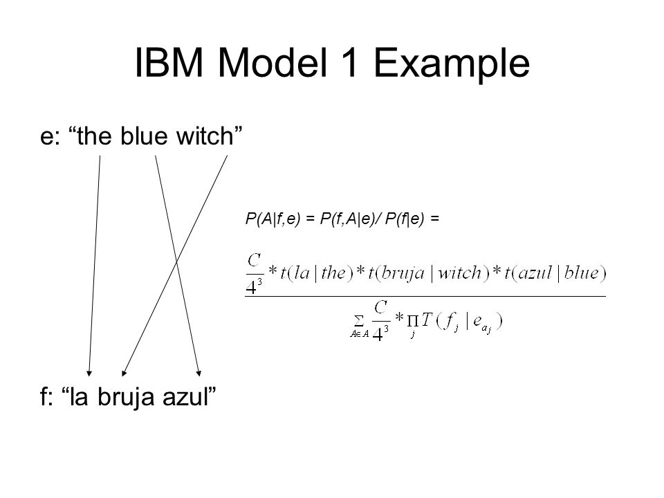 IBM Model 1 Example e: the blue witch f: la bruja azul