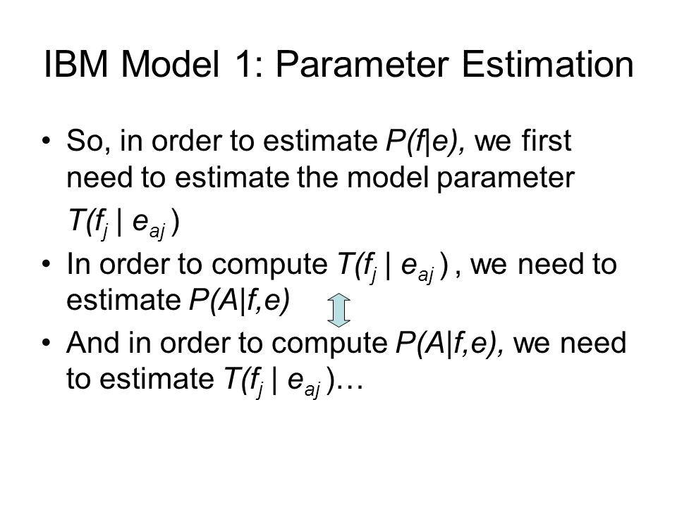 IBM Model 1: Parameter Estimation