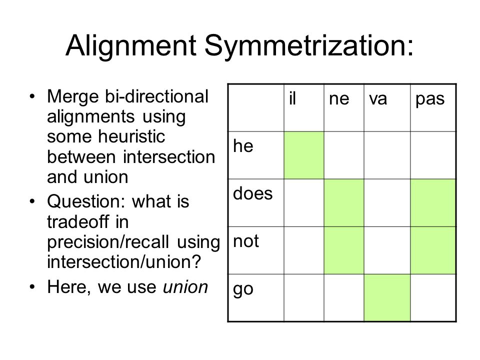 Alignment Symmetrization: