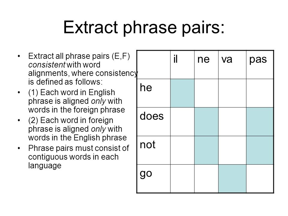 Extract phrase pairs: il ne va pas he does not go
