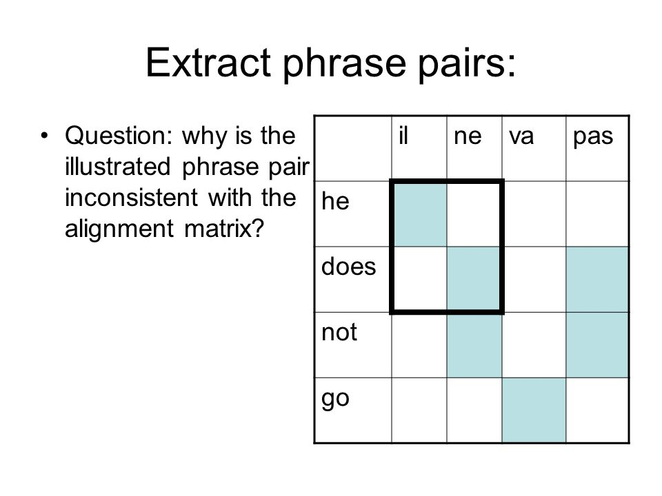 Extract phrase pairs: Question: why is the illustrated phrase pair inconsistent with the alignment matrix