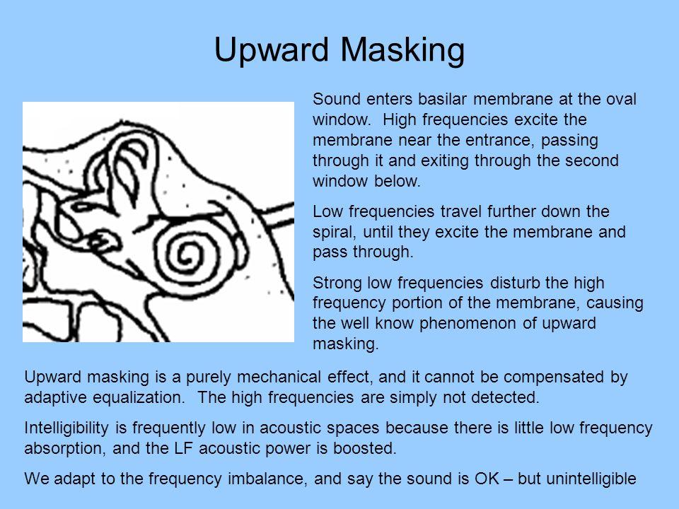 Upward Masking