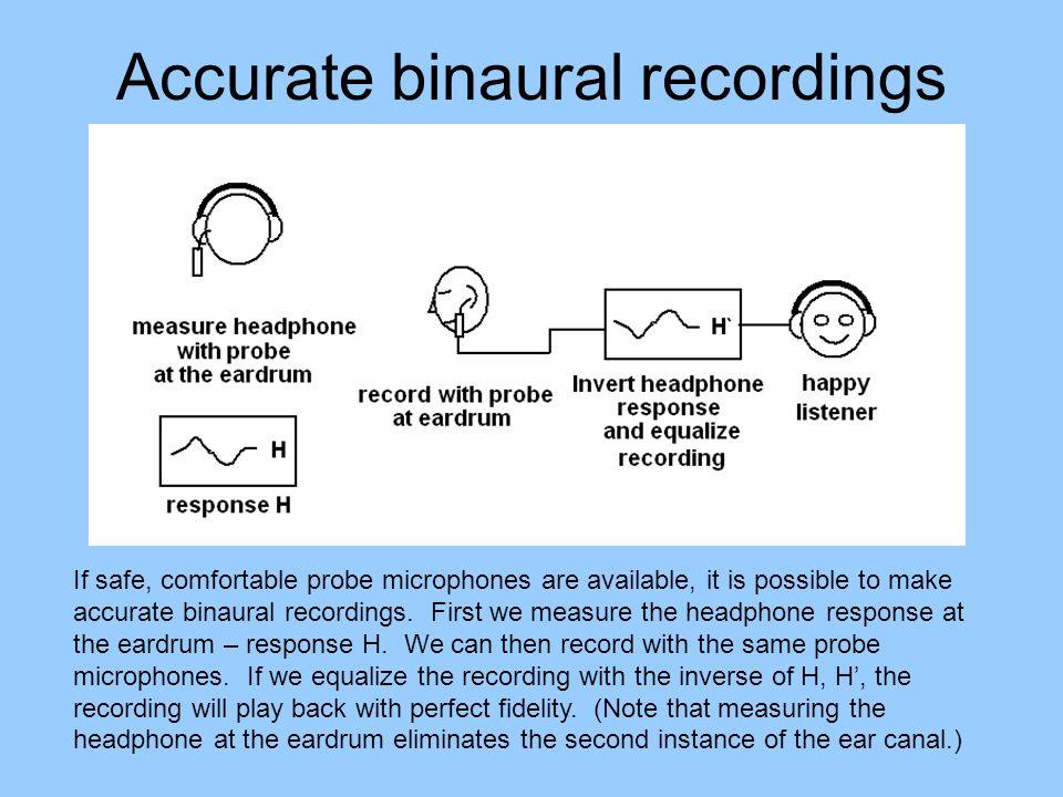 Accurate binaural recordings