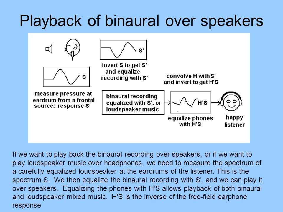 Playback of binaural over speakers