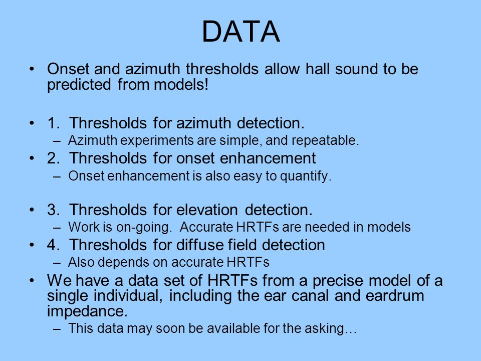 DATA Onset and azimuth thresholds allow hall sound to be predicted from models! 1. Thresholds for azimuth detection.