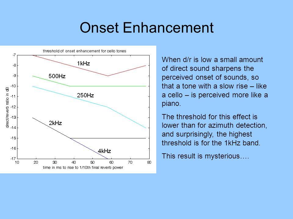Onset Enhancement