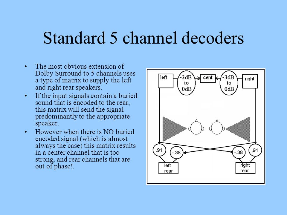 Standard 5 channel decoders