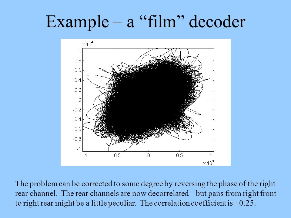 Example – a film decoder