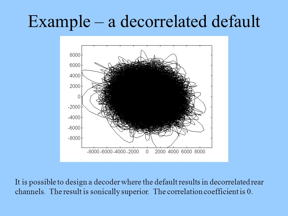 Example – a decorrelated default