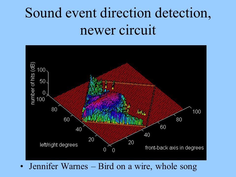 Sound event direction detection, newer circuit