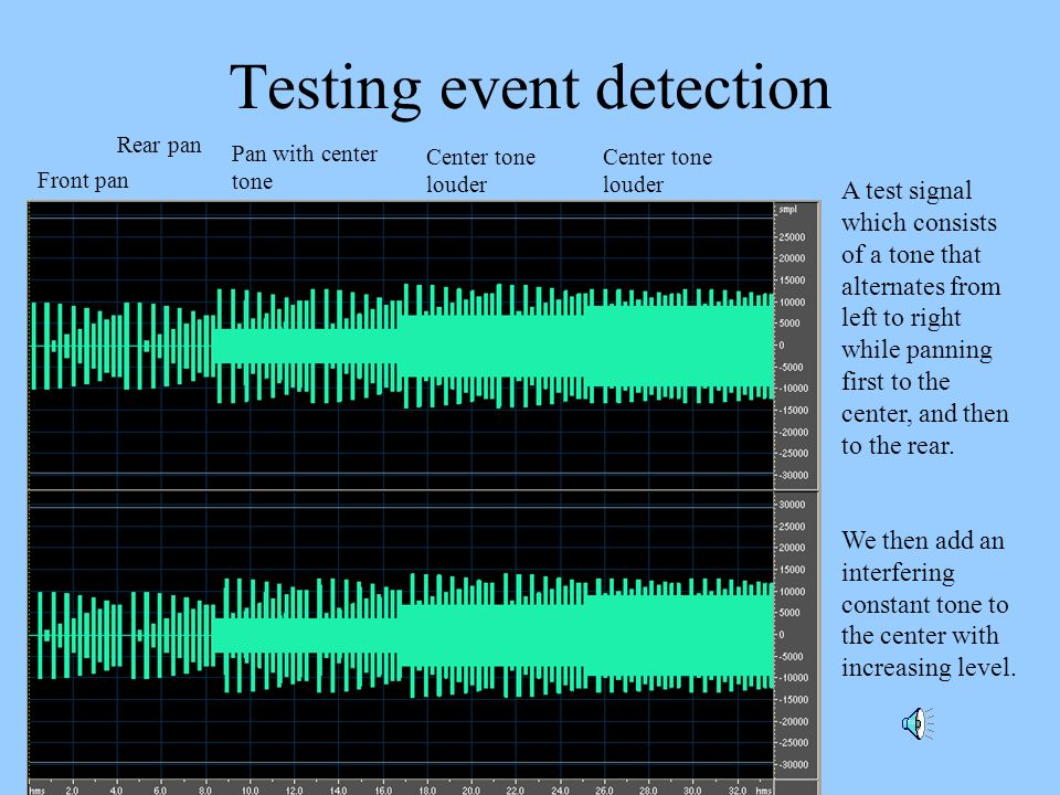 Testing event detection