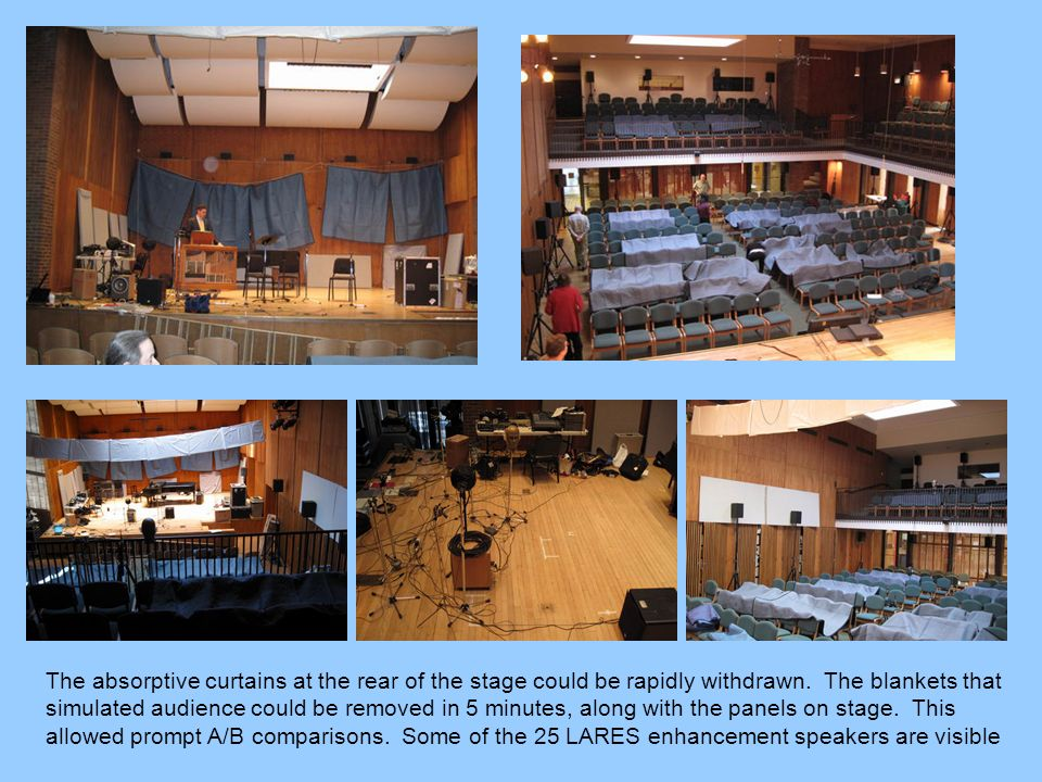 The absorptive curtains at the rear of the stage could be rapidly withdrawn.