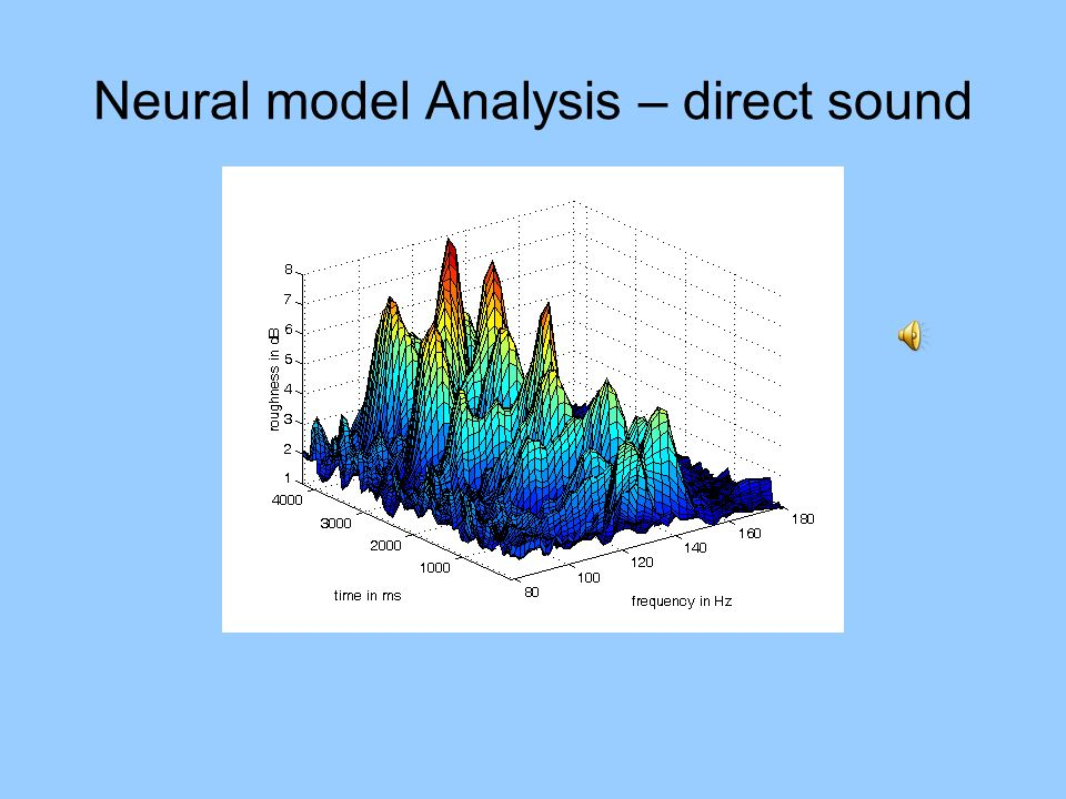 Neural model Analysis – direct sound