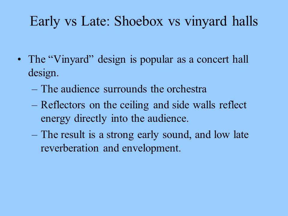Early vs Late: Shoebox vs vinyard halls