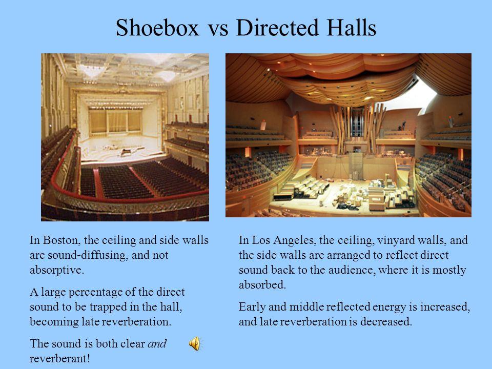 Shoebox vs Directed Halls