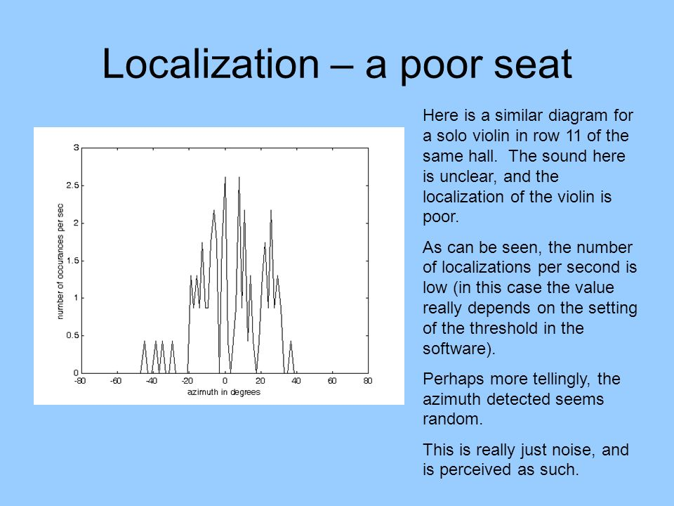 Localization – a poor seat