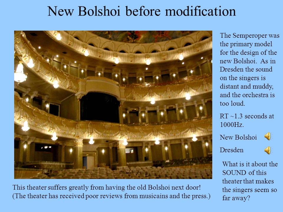 New Bolshoi before modification
