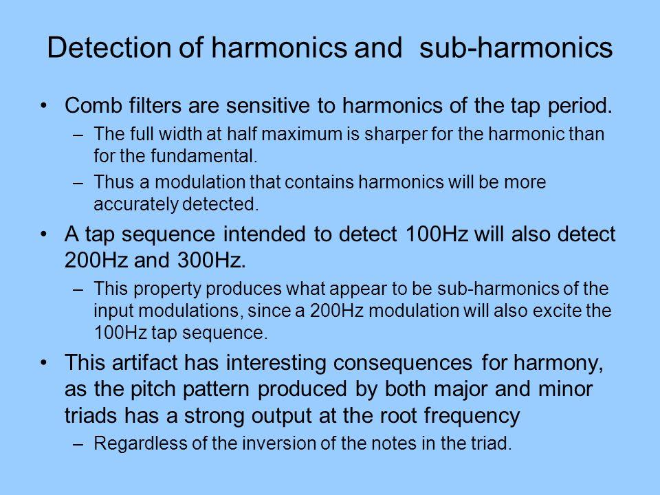 Detection of harmonics and sub-harmonics