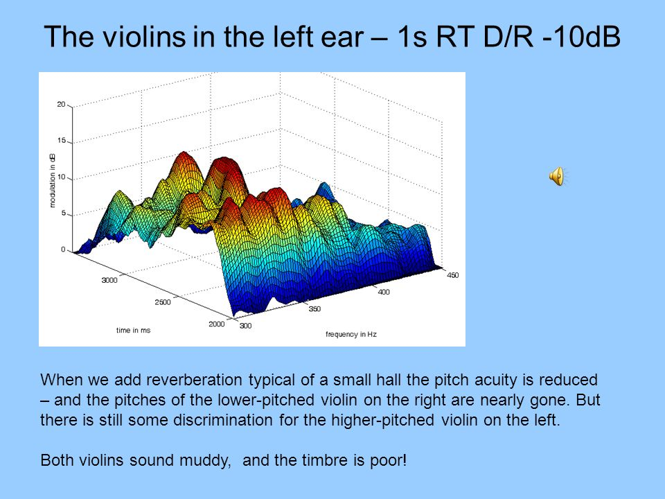 The violins in the left ear – 1s RT D/R -10dB