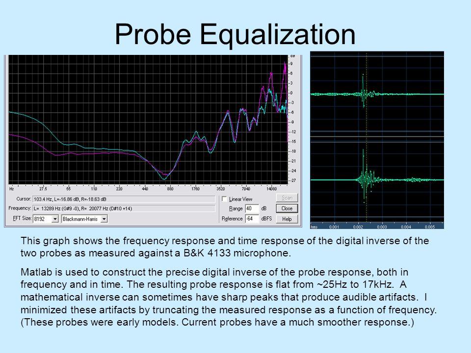 Probe Equalization