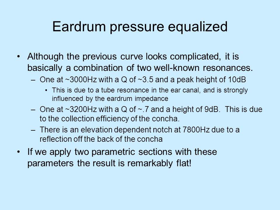 Eardrum pressure equalized