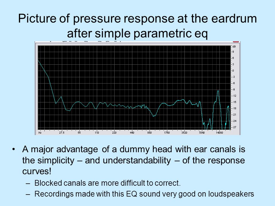 Picture of pressure response at the eardrum after simple parametric eq