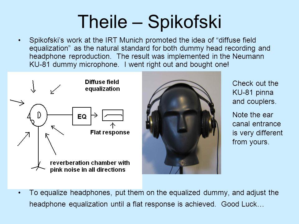 Theile – Spikofski