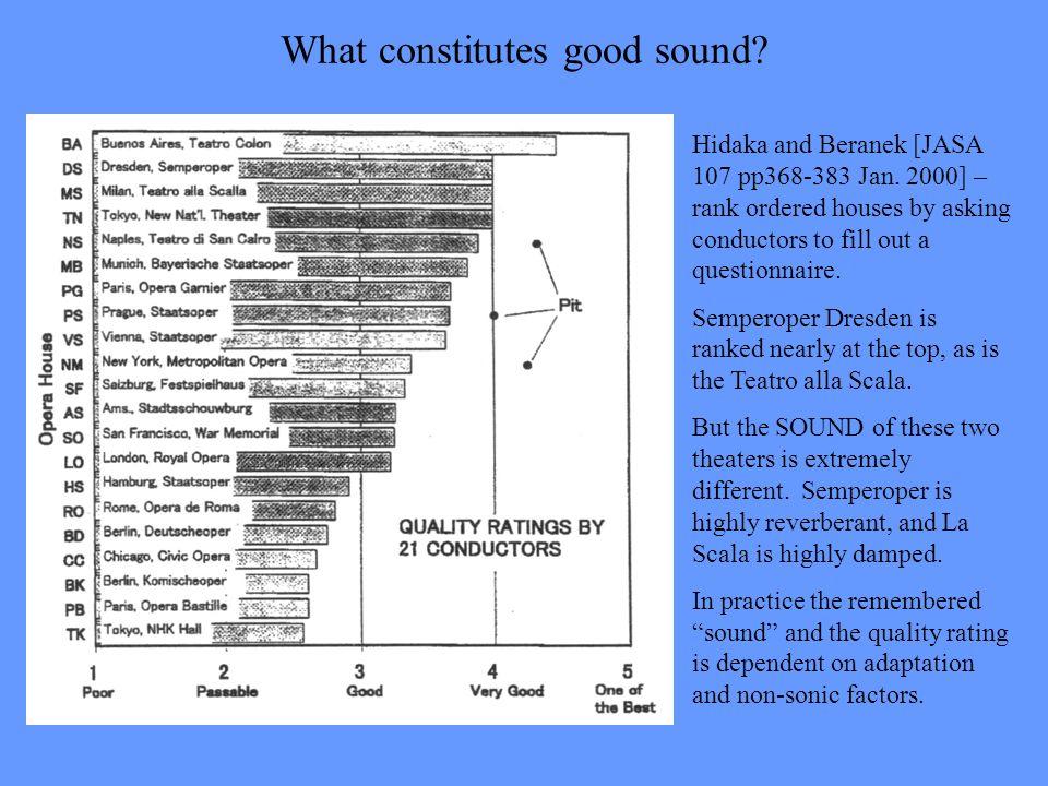 What constitutes good sound