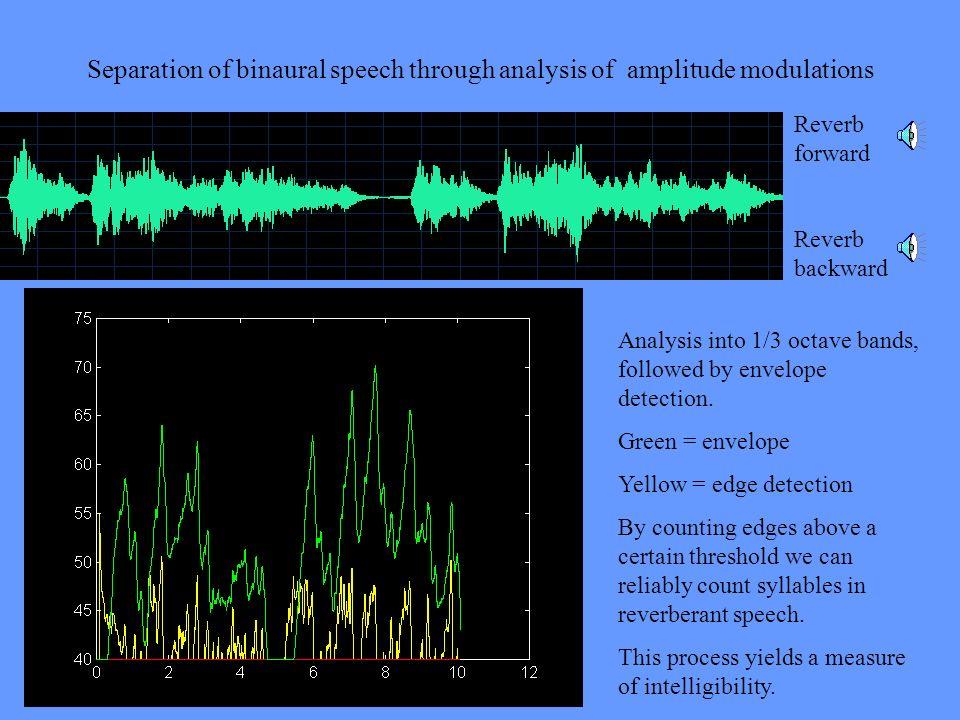 Separation of binaural speech through analysis of amplitude modulations