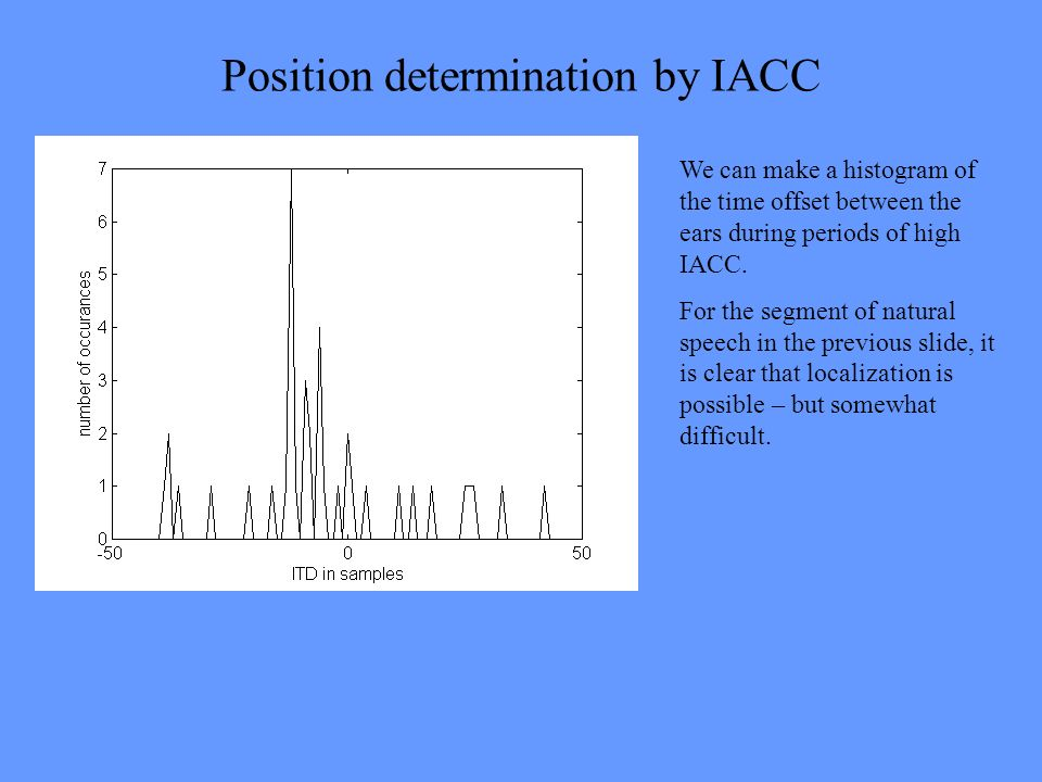 Position determination by IACC