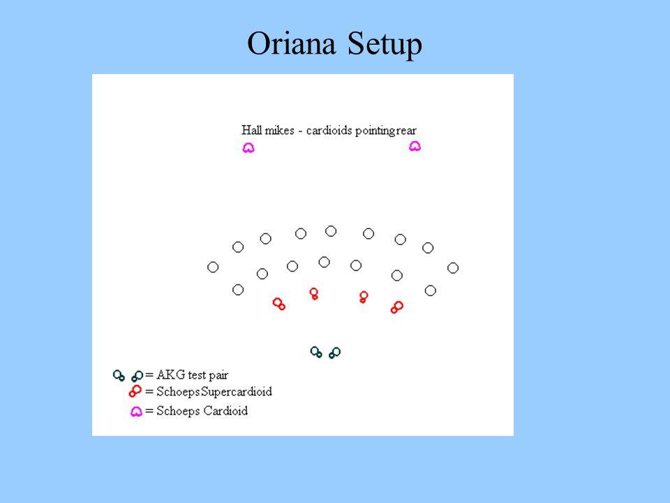 Oriana Setup