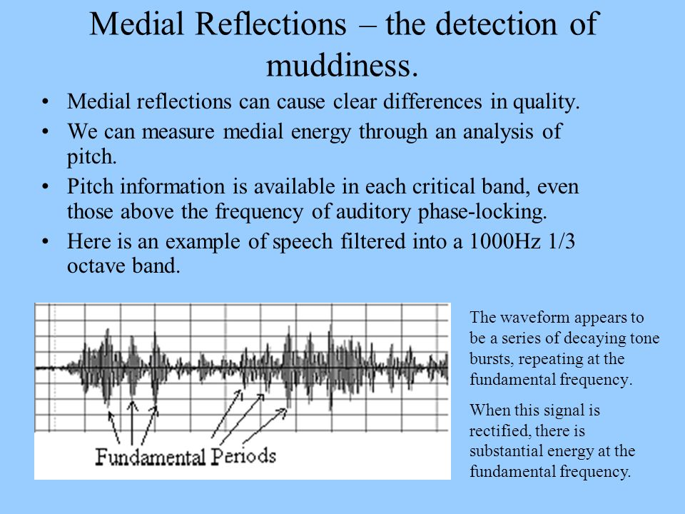 Medial Reflections – the detection of muddiness.