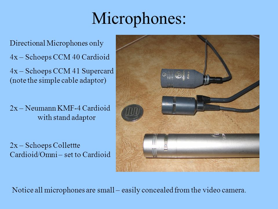 Microphones: Directional Microphones only 4x – Schoeps CCM 40 Cardioid