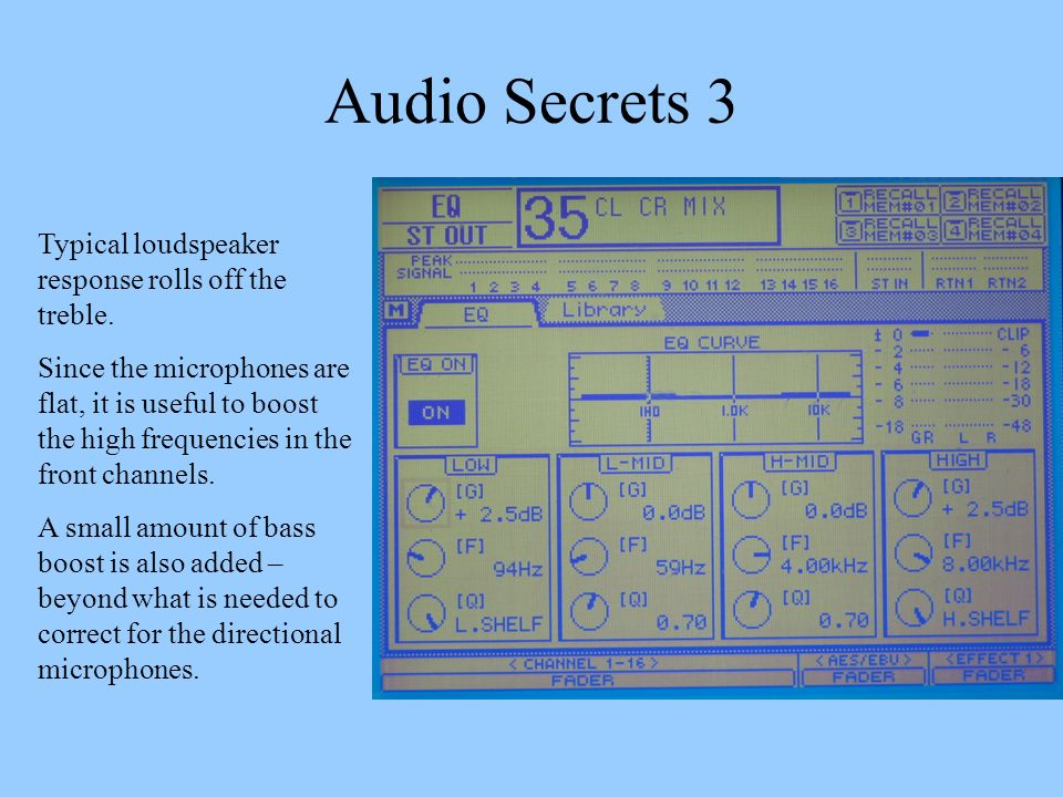 Audio Secrets 3 Typical loudspeaker response rolls off the treble.