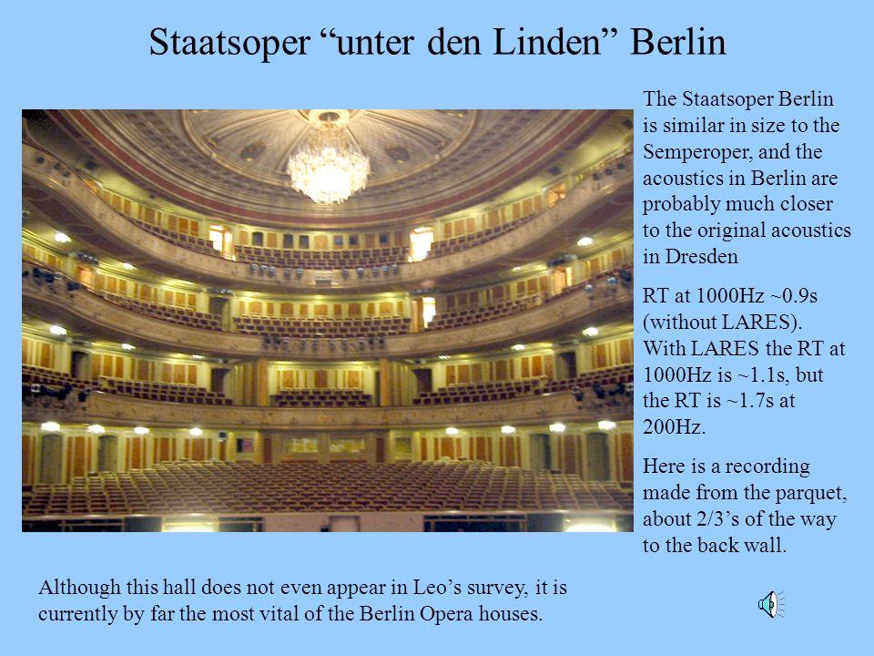 Staatsoper unter den Linden Berlin