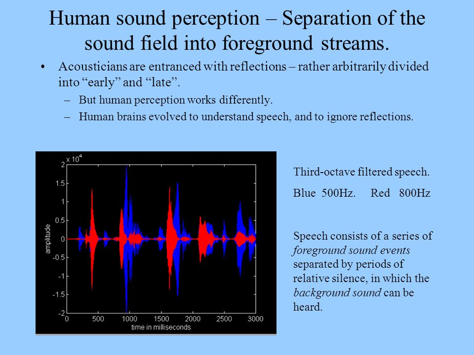 Human sound perception – Separation of the sound field into foreground streams.