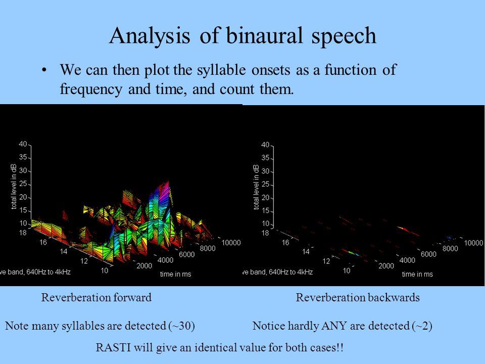 Analysis of binaural speech
