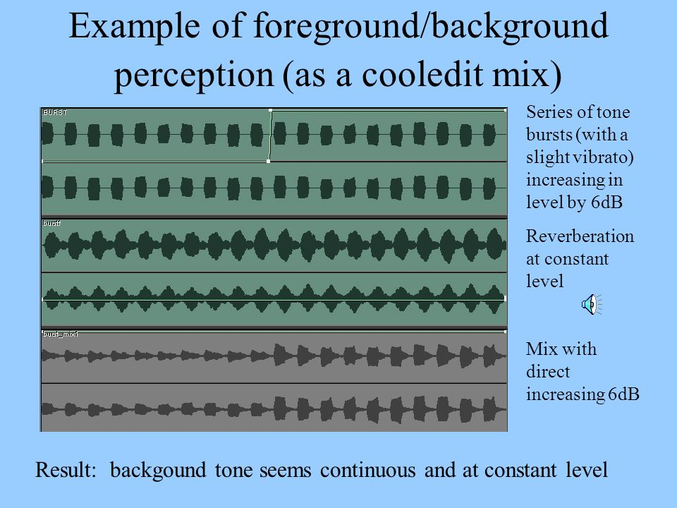 Example of foreground/background perception (as a cooledit mix)