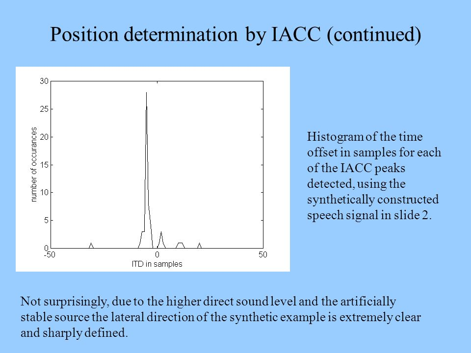 Position determination by IACC (continued)