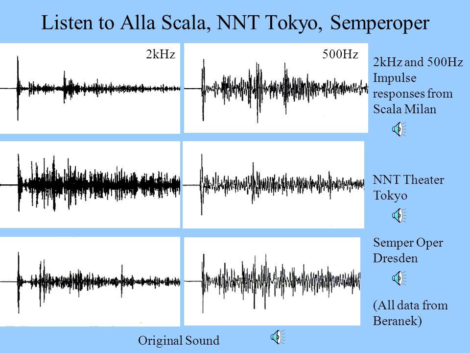 Listen to Alla Scala, NNT Tokyo, Semperoper
